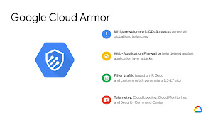 Protégez vos sites Web et vos applications avec Google Cloud Armor