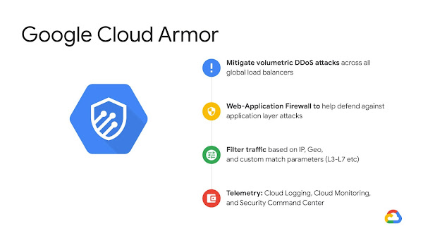 Thumbnail screenshot from video with Cloud Armor product icon and 4 bullets with text