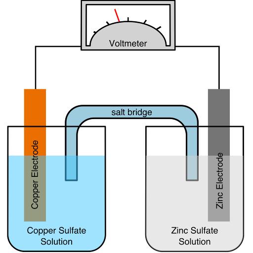 Electrochemistry 書籍 App LOGO-硬是要APP