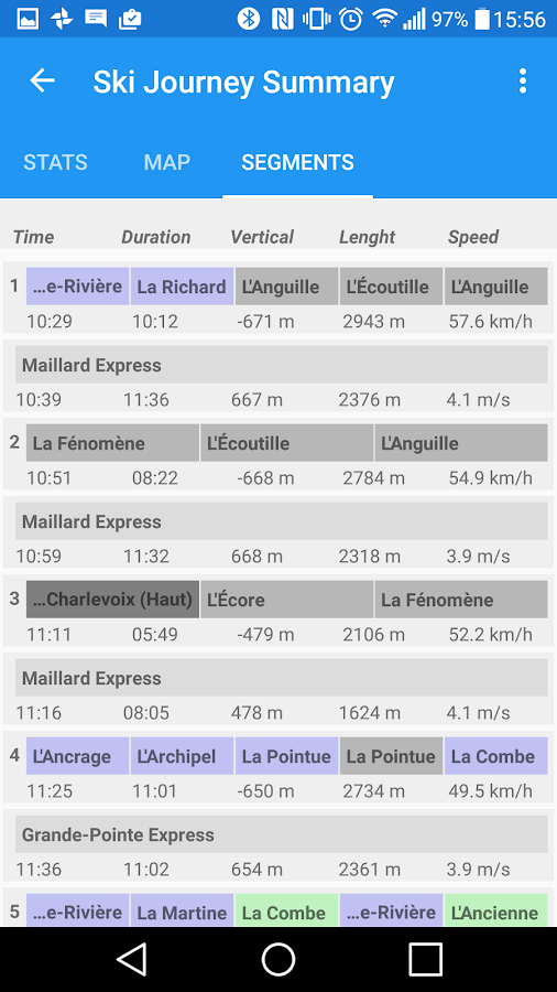 SKi Journey + Alpine Ski GPS- screenshot