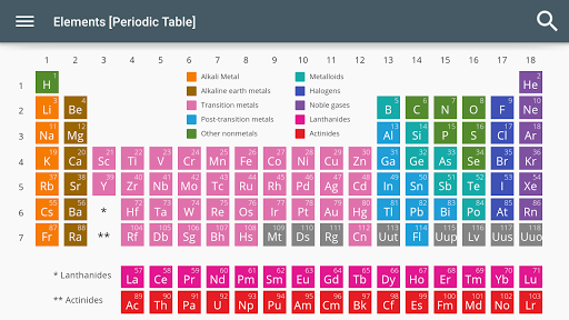 Elements periodic table 1 0 apk by mpaathshaala details periodic elements periodic table 1 0 apk by mpaathshaala details urtaz Choice Image
