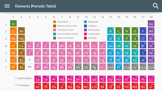 Elements periodic table apps on google play screenshot image urtaz Gallery