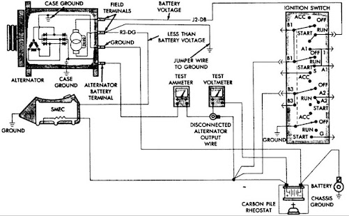 summary electrical wiring diagram