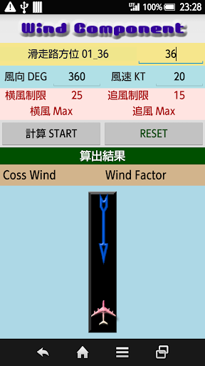Wind Component 1.1