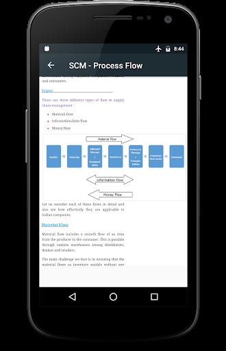 Supply Chain Management 1.3 screenshots 2