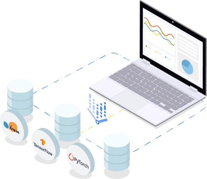 打开的显示数据的笔记本电脑,通过虚线连接至 3 个数据库,每个数据库分别带有 scikit Learn、TensorFlow 和 PyTorch 徽标