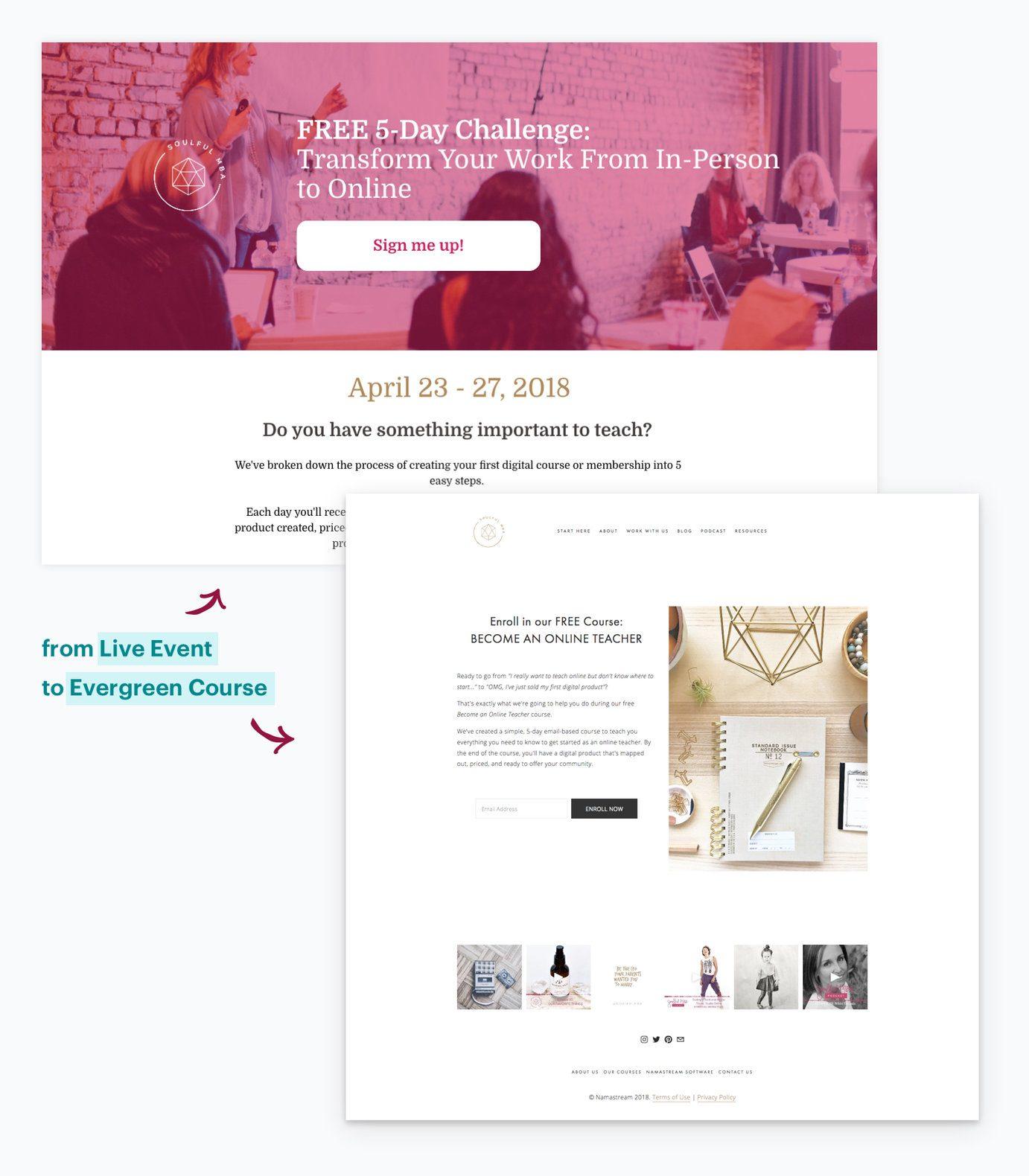 Artisanal Digital Marketing Namastream Leadpages