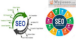 The top SEO services company in Noida