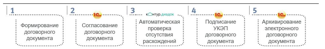 Изображение выглядит как текст  Автоматически созданное описание