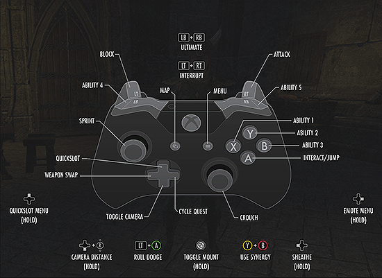 Xbox One Controller Buttons Layout Xbox One Controller Layout