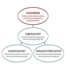 Grafik-Schulmitwirkung2.jpg