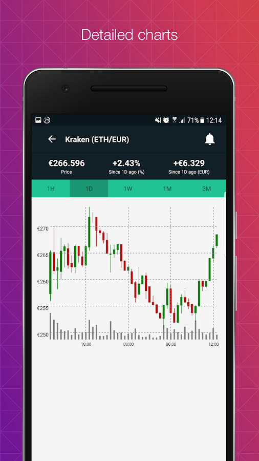 Crypto Trakr - Digital currency tracker & manager- screenshot