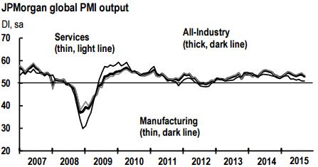 На рынках акций второй день продолжилось ралли после пятничного доклада в США о состоянии рынка труда