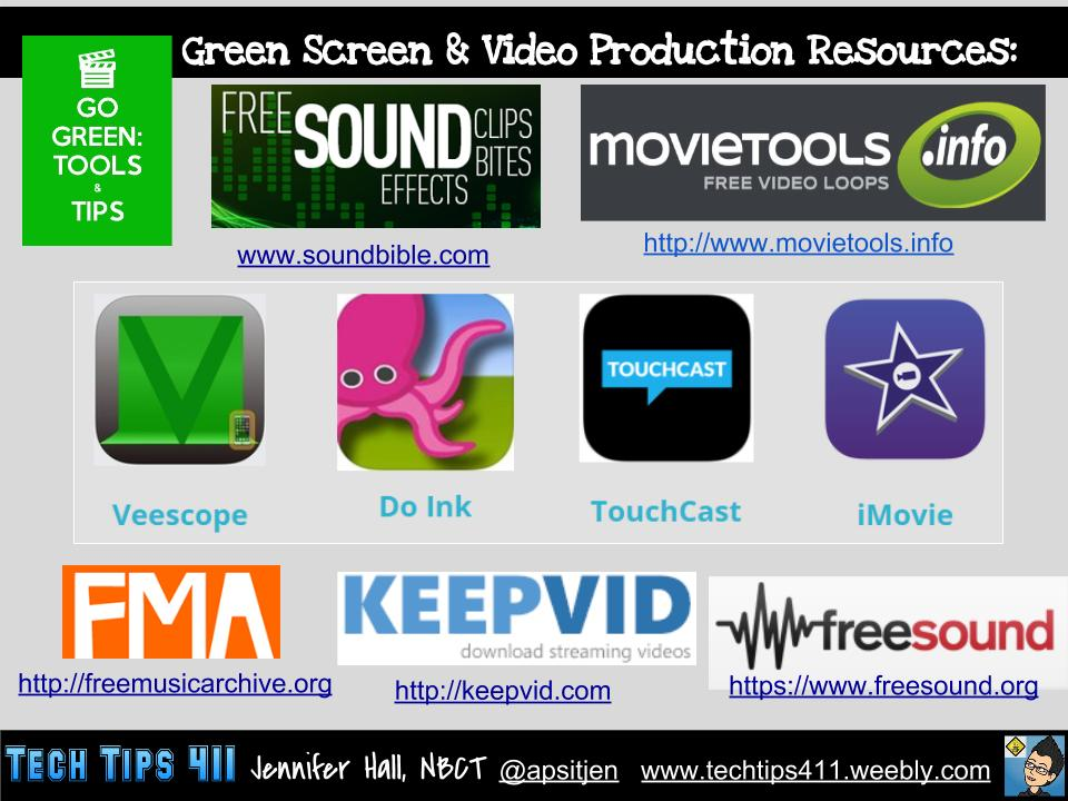 Green Screen & Video Production Resources.jpg