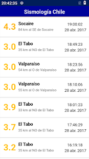 Sismología Chile - náhled