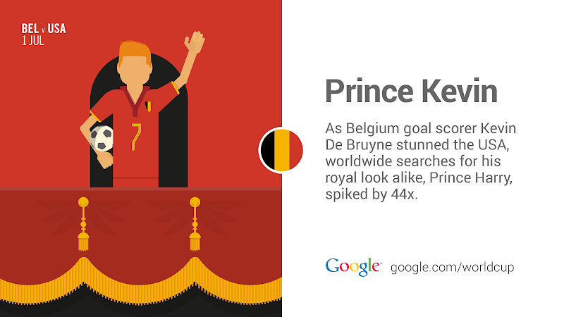 Photo: De Bruyne joins footballing royalty.  #BEL #GoogleTrends http://goo.gl/U5DL5r