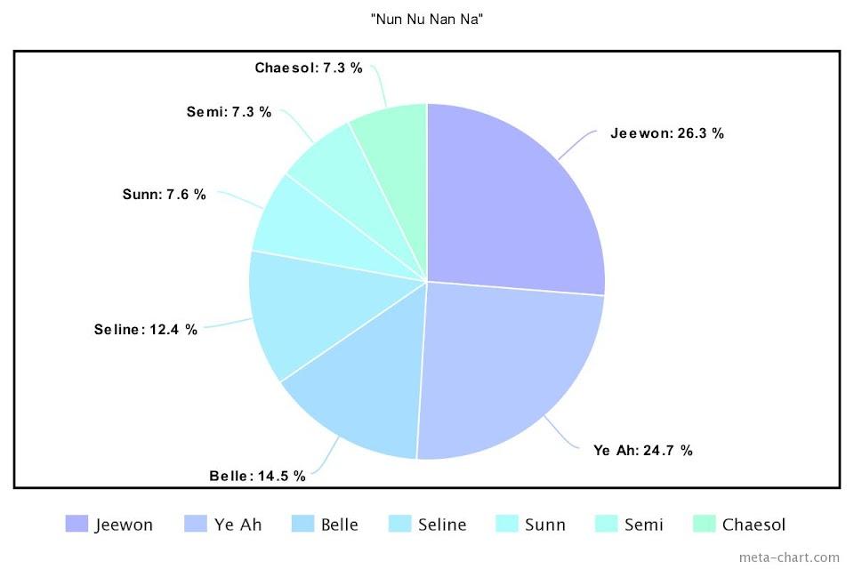 meta-chart - 2021-08-06T184934.984