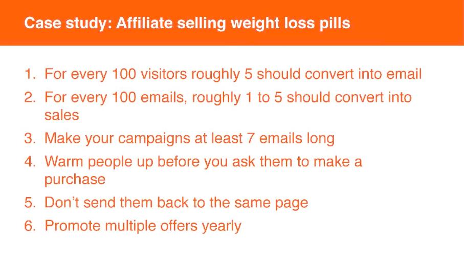 Партнерская продажа таблеток для похудения