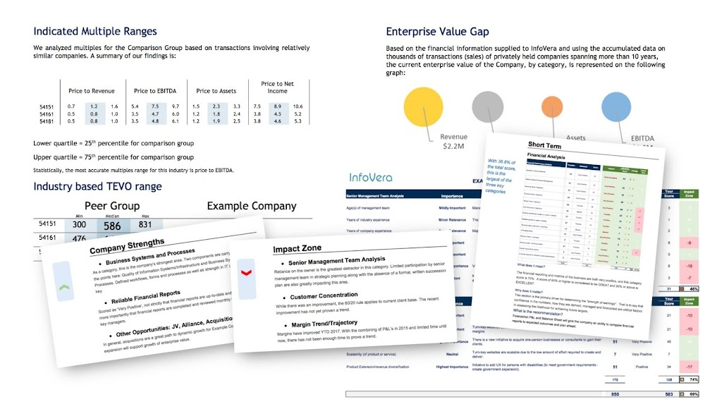 infovera affiliate partners