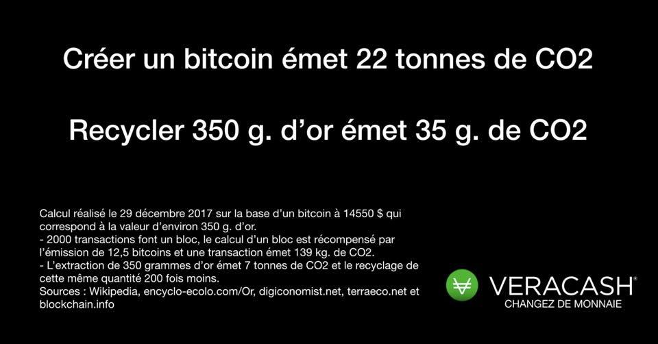 pub de veracash montrant la comparaison entre la consommation d'énergie de Bitcoin et de l'or