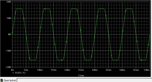 PSpice simulation of output voltage of Zener diode