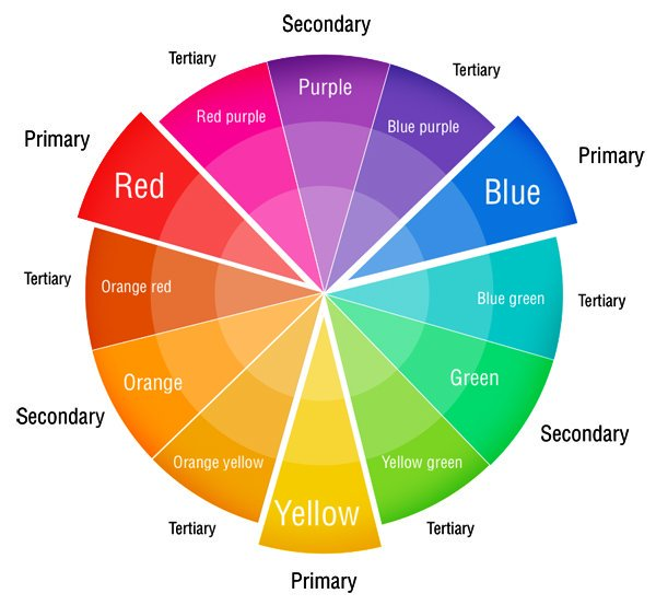 Some Color Principles To Think About Are