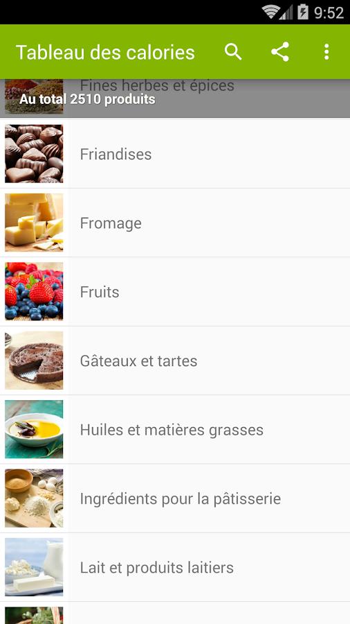 Préférence Tableau des calories – Applications Android sur Google Play KE75