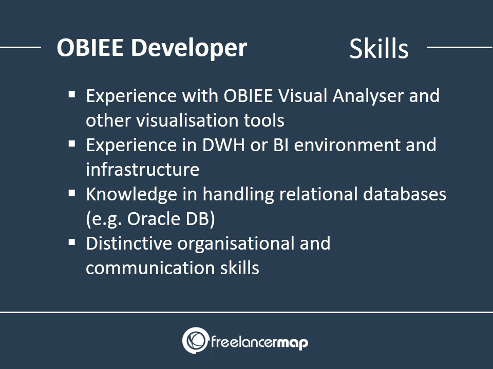 OBIEE Developer - Skills Required