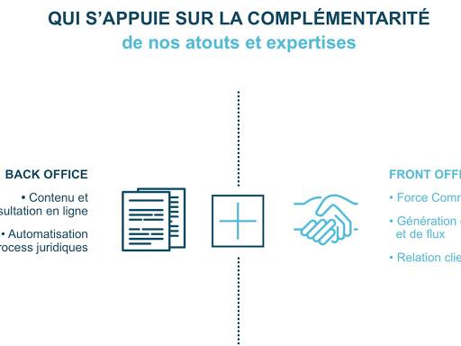 Design d'information et présentation stratégique auprès d'investisseurs pour la start up Avoloi - Nantes 44 Pays de la Loire