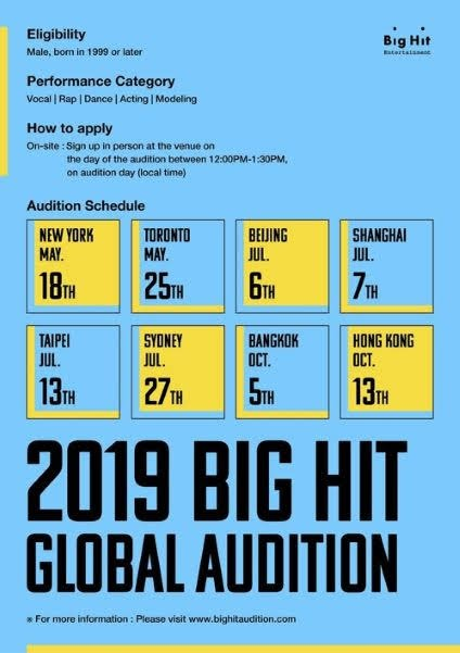 BTS agency Big Hit Entertainment will host Global audition in 8 regions