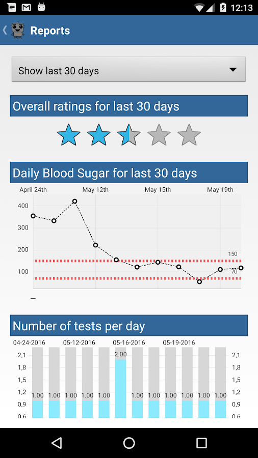 Nagbot Diabetes- screenshot