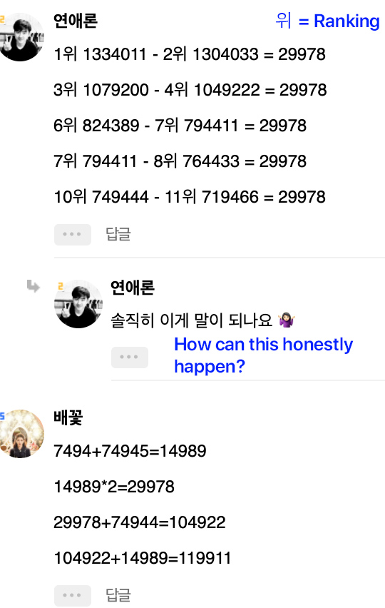 produce x 101 rigged votes 3