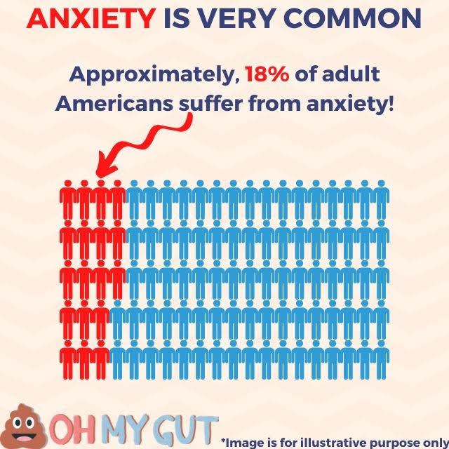 anxiety and ibs, common