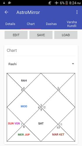 matchmaking indien védique astrologiePolaris charrue crochet vers le haut