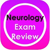 Neurology & Neuroscience Quiz