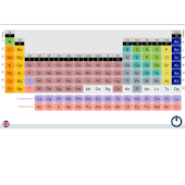 PERIODIC TABLE FOR A SMARTPHONE