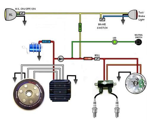 Bike Wiring Diagram Apk, Motorcycle Wiring Diagrams