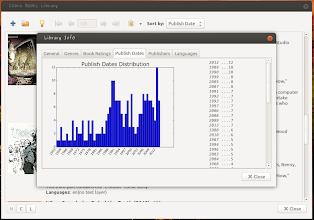 Photo: Library Info Dialog - bar chart