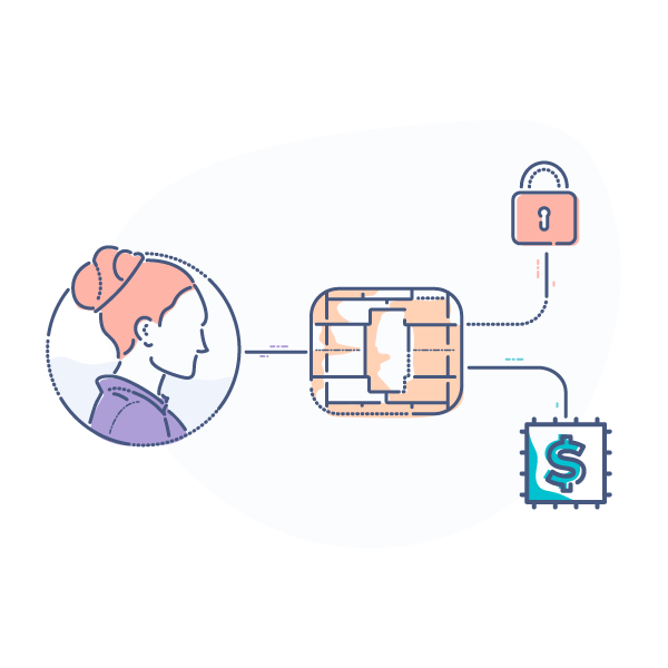 Credit Card Payment Processing 101 Guide - illustration of merchant with connecting line to card chip connected to security lock icon and $ icon representing the EMV liability shift to the merchant
