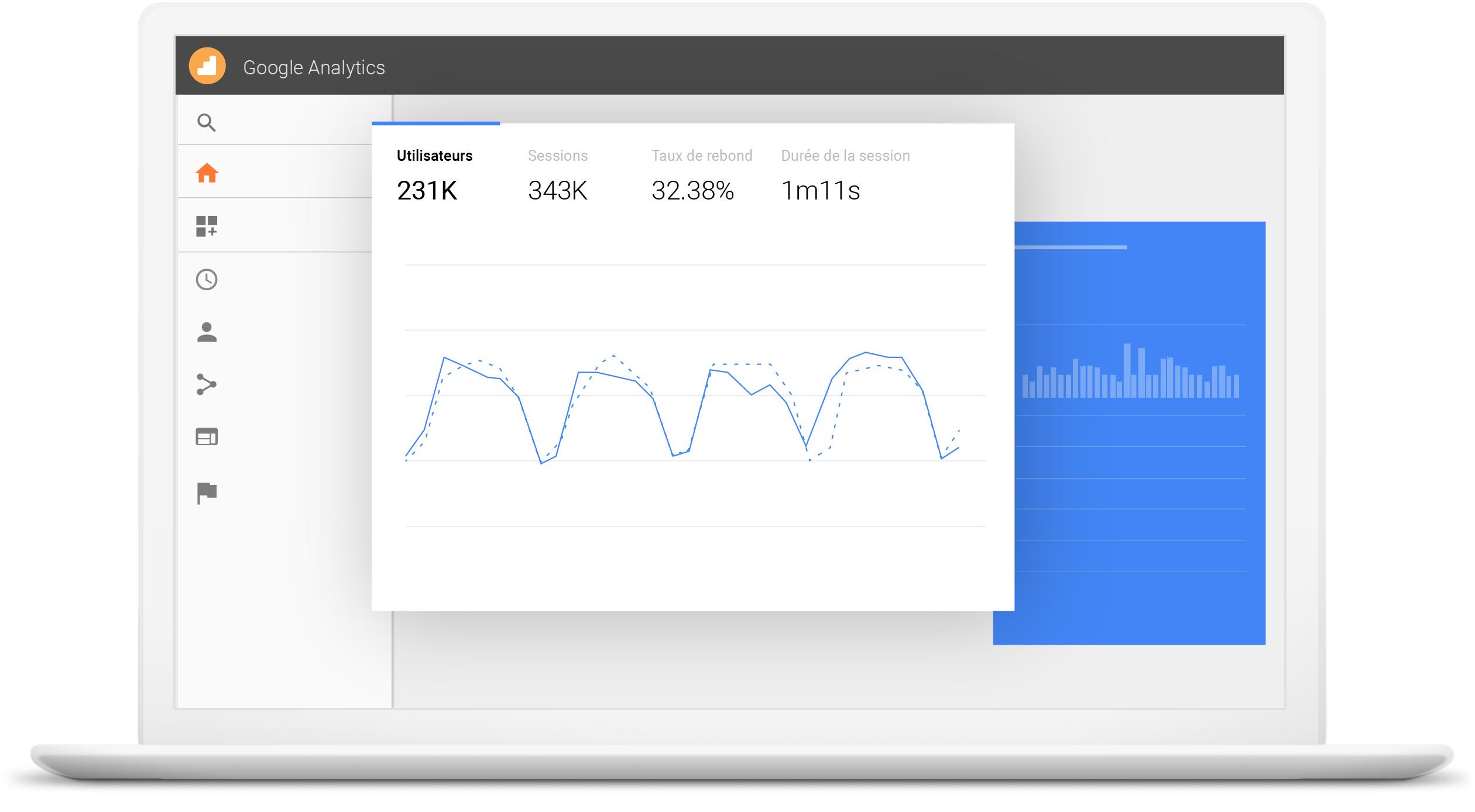 Un ordinateur portable affichant des résultats GoogleAnalytics