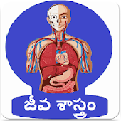 Biology in telugu