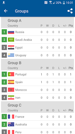 Schedule for World Cup 2018 Russia 1.0.0 screenshots 4