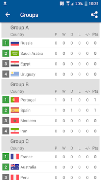 Schedule for World Cup 2018 Russia
