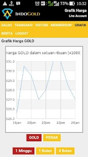IndoGold.com Mobile- screenshot thumbnail