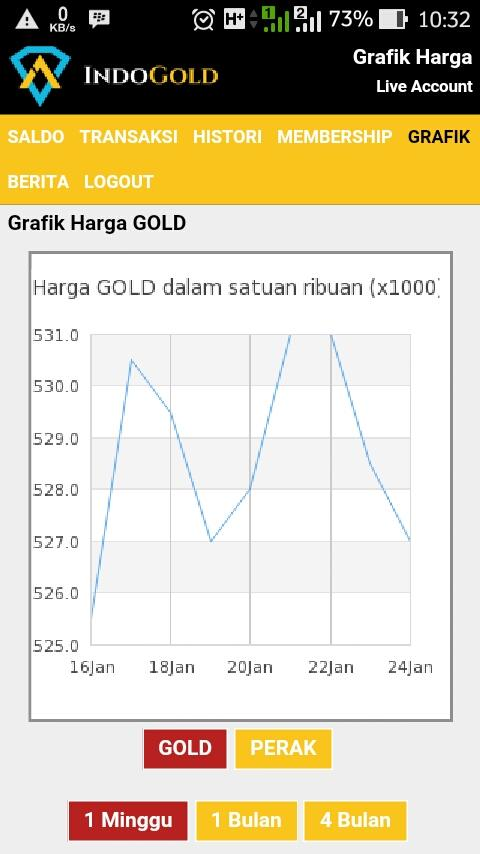 IndoGold.com Mobile- screenshot
