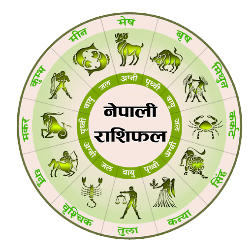 nepali horoscope+image channel