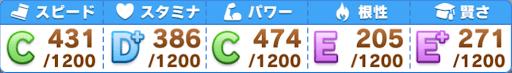 大阪杯_参考ステータス