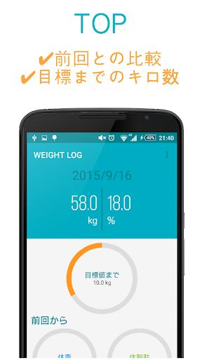 体重・体脂肪率管理 -WEIGHT LOG-