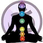 Chakra Test - how are your chakras? Find out now 3.6