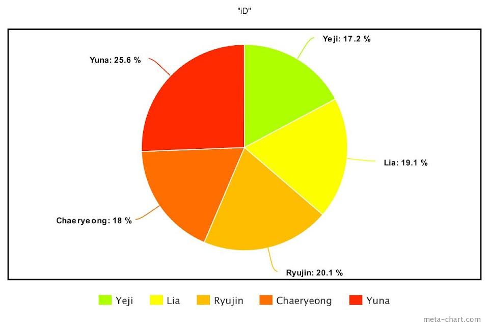 meta-chart - 2021-03-10T004400.511